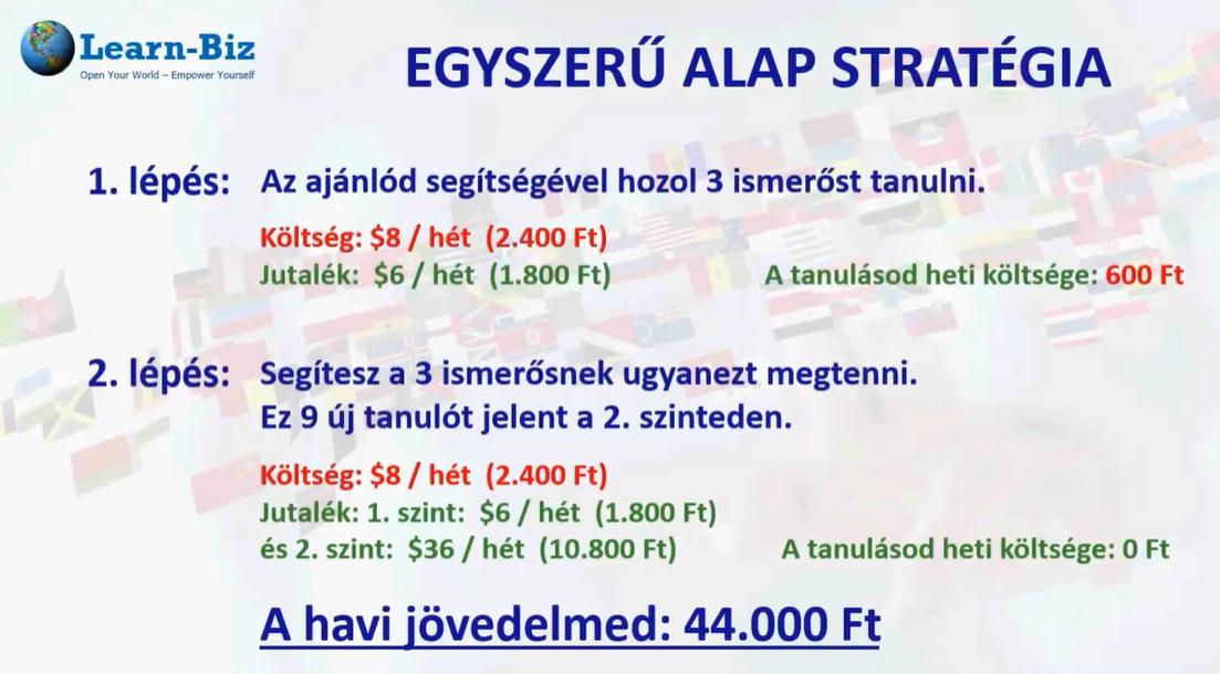 ismerősök költség nélkül)